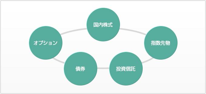 対面仲介(図)